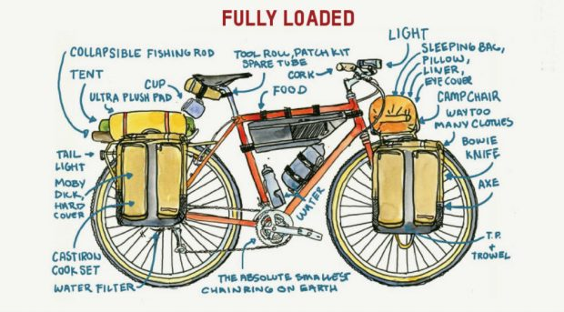 fully loaded bikepacking scheme