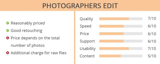 Photographers Edit