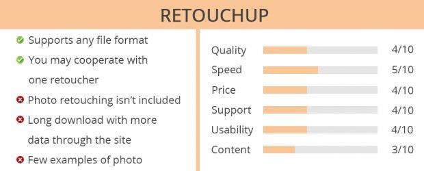 retouchup