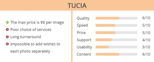 tuscia photogrpahy editing