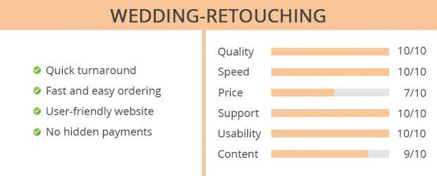 weddingretouching