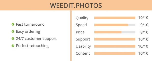 WeEditPhotos photographyediting services