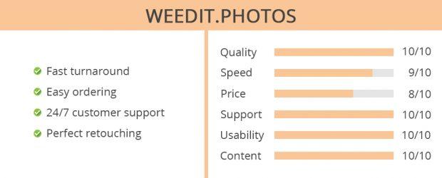 WeEditPhotos photographyediting services