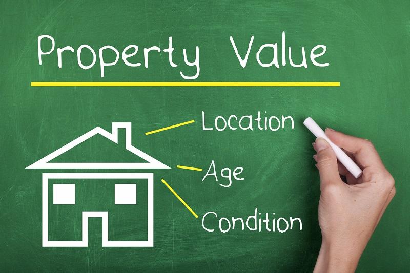 Calculate property