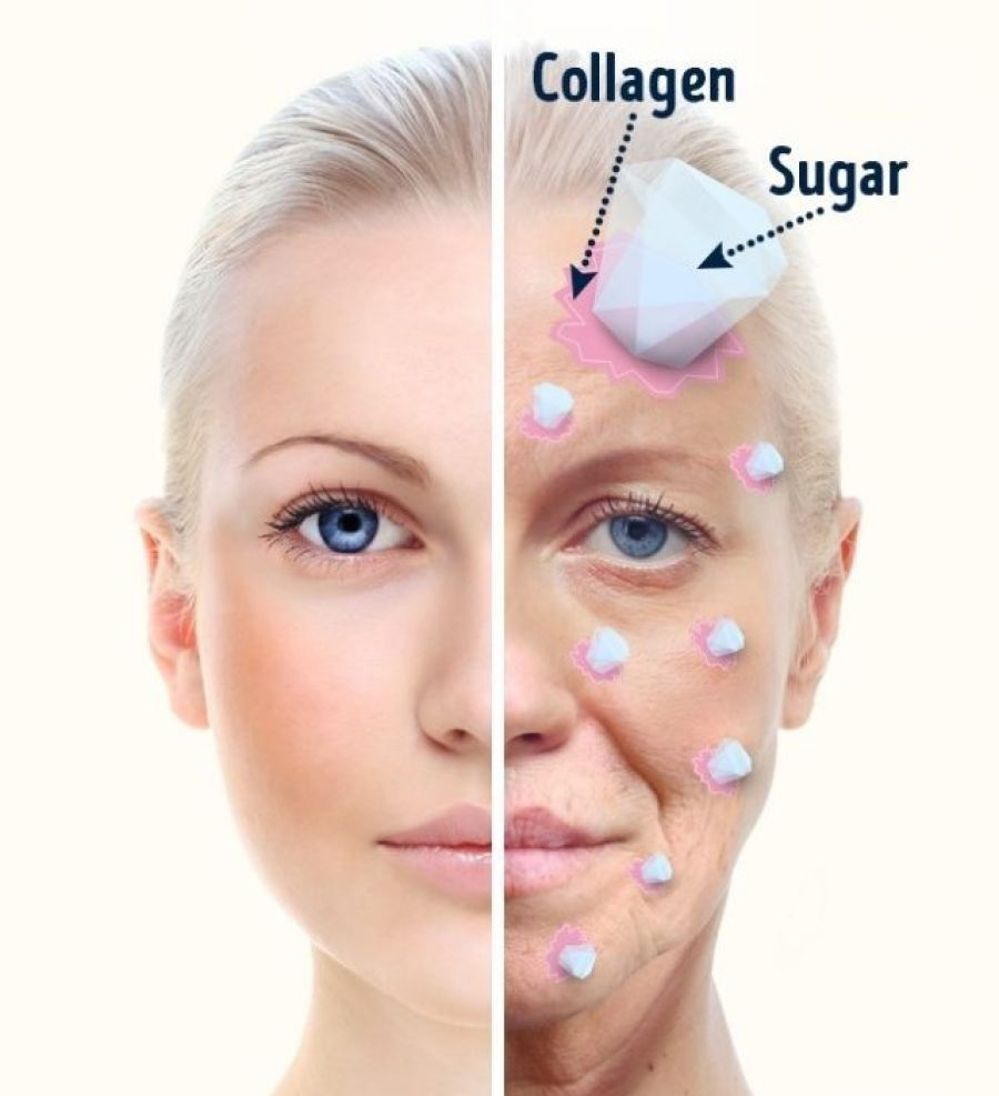 Why Your Skin Ages in Youth