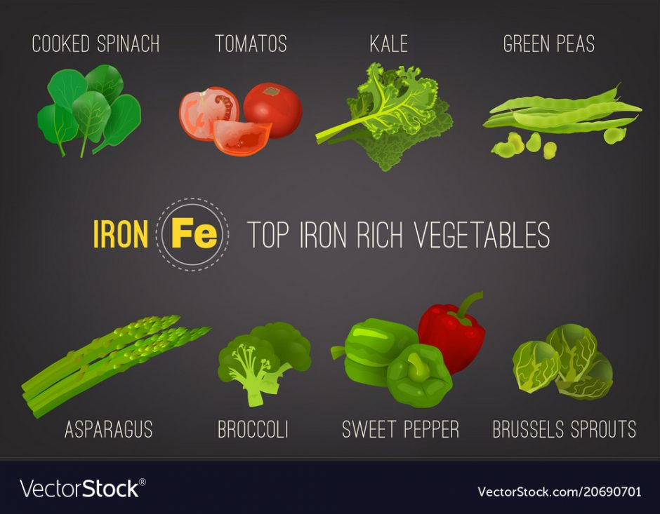 iron rich plant foods