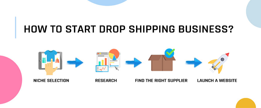 online drop shipping business explained